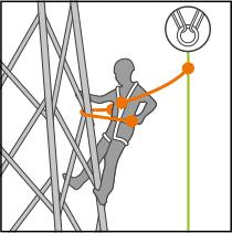Sistema de posicionamiento o sujección inclinada en Orion Seguridad