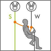 Acceso mediante cuerdas en Orion Seguridad
