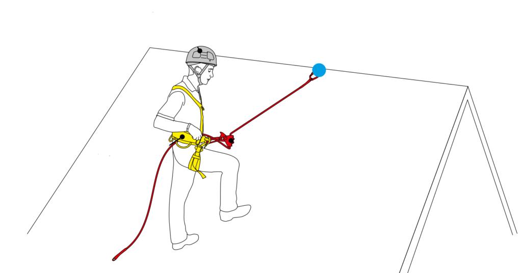 arnés con cinta de extensión dorsal